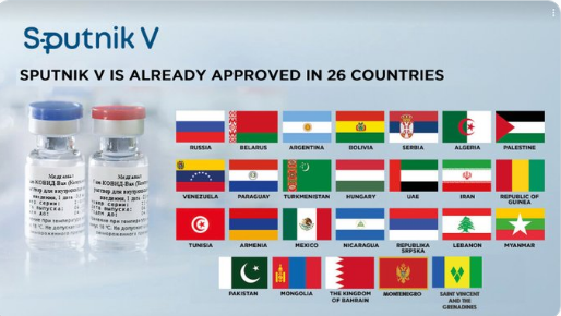 Rus Aşısını Kullanan Ülke Sayısı Hızla Artıyor